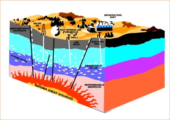 external image Geotermica1.jpg